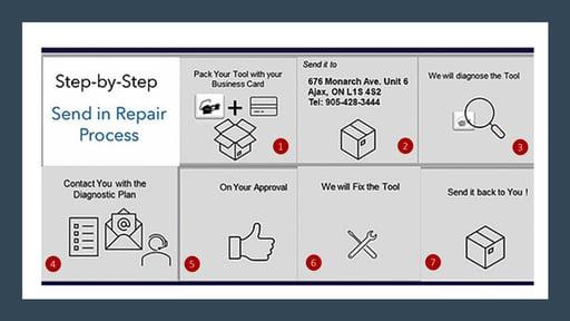 tool repair steps
